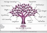 The Mind Collective